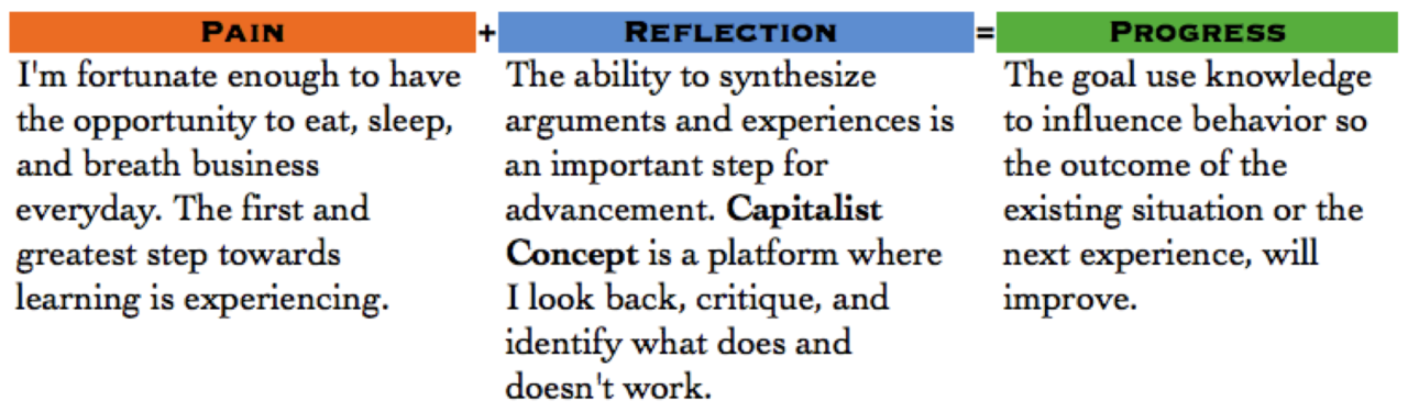 "About Capitalist Concept What is Capitalist Concept? My journal. This is not the kind of journal where I dish-out spontaneously, unfiltered thoughts. For that kind of writing, I use 750 words. Instead, as you can see in the diagram above, I primarily use this site for reflection after an experience. Similarly, but to a lesser degree, I also write when embarking on new adventures. Why did you choose Tumblr? I wanted a platform where I could share and organize my thoughts easily. So I found Wordpress and Tumblr. Wordpress presented me with several customization options and widgets; however, Tumblr offered a more engaging community. I consciously chose the community. As Michael Ginsberg said in his interview with Don, ""I just want to be apart of the place. I think it is on the way up."" Personally, I tend to have have longer posts- averaging 550 words. Tumblr gives me the chance to engage my readers with shorter posts like quotes, pictures, and videos. Your articles are opinionated. Listen to your gut, follow your heart, and speak your mind. As I write, I prefer taking an side. Coincidentally, the process helps me better understand the entire picture. That said, things change every day, and my opinions are no exception.About Me Who are you? In Belgium, there is a great brewery in an ancient monastery. The Abbott explains, ""We are no brewers. We are monks. We brew beer to be able to afford being monks.""I'm not a blogger. I am not an author. I am simply a (life-long) student who enjoys business and uses this site to improve business clarity. Because of what I'm not, I don't worry intensely about monetization, pageviews, and grammar. I am primarily focused on learning, sharing, and improving. Why are you anonymous? Just like 007, I live a dangerous life- talking about whatever I want however and whenever I want to. Hence, ""if I told you, I'd have to kill you"". Can you tell me more about yourself? Hmmm. Read all of my articles and you'll learn plenty about me. HERE are a few personal posts. Check out the main ones, if you're interested: - 9 Rules to Live By- The World Isn't Fair- Whole Foods verses Trader Joe's- Advantages and Disadvantages of Sleeping on the Floor No really. What else? 2 things I really enjoy and haven't mentioned else where are: - Music - If you look to the left, you'll see my Last.fm playlist. There is a direct connection between my personality and my playlist. As diverse as the genres are, I tend to gravitate towards electronic, house, jazz, rap, and hip hop. - Gamification - I am a gamification aficionado. After all, games are the essence of entertainment. Will you follow me back? Maybe. Originally, if you followed me, I followed back. That was a bad idea. Instead, I now focus on interaction, which is why I'm generous with my likes. If you really want a follow back, follow me on Twitter where I follow almost everyone back. That said, I am still interested in my readers and that means, the more followers I get, the greater the number of sites I will follow.Organization What are the categories? Since archives and tags aren't enough, I detailed the pages on the side of Capitalist Concept to make your navigation easier by organizing my posts. There are 7 pages, including this one, on the left hand side of this site. These are the main categories where all my entries will be visible. How is this site organized? Design matters. The material should easy to access and read. There are many popular sites that are very difficult to navigate through. For example, I stopped visiting Forbes because of their poorly designed advertisements and several other barriers like splitting their articles on multiple pages. Archive and pages aren't enough to increase accessibility. On a more micro level, I try to utilize bullet points and paragraphs keeping the readers in mind. Your grammar is terrible. I apologize. I'm not a very good writer, but I'm great rewriter. (Pun Intended.) Since I post my first thoughts reflecting an experience on this platform, my grammar suffers. Eventually, I will go through old posts and edit. Additionally, I'll hopefully become better at writing as my entries increase. Either way, feel free to suggest improvements or simply give it time.Use and Contact Can I copy your work? For sure. I'm granting you full permission to use the content on Capitalist Concept. Use the work however you would like. Of course, I'd like recognition, but it isn't required. Let's share our writing. Okay, most likely I'll happily take your submissions and be willing to contribute to your site. Please get in touch. How can I contact you? I have more questions and suggestions. Comment on the related post and I'll respond. Or get in touch through other venues.Thank you everyone for reading. Do you Tweet? Check me out @Cap_Concept"