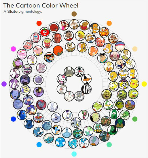 barefootmarley:  the cartoon color wheel