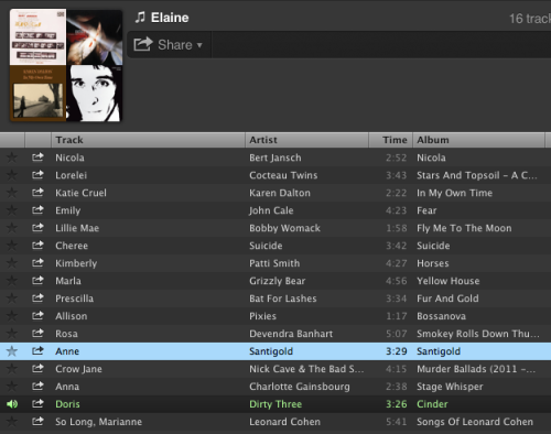 ohheybill:  I made a Spotify playlist. I called it Elaine. The theme is women's names. I tried to exclude most of my usual suspects. I spent too much time thinking about the transitions. Enjoy?  Dude, you gotta use the NEW EMBED FEATURE.