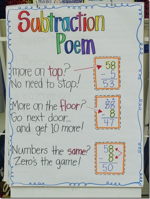 toseealambatschool:  Great idea!  I so need this poem for when I have no access to a calculator!