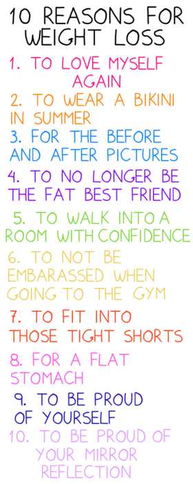 gonnabeaskinnyme:  weightloss blog!