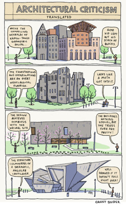 nevver:  Architectural Criticism Translated