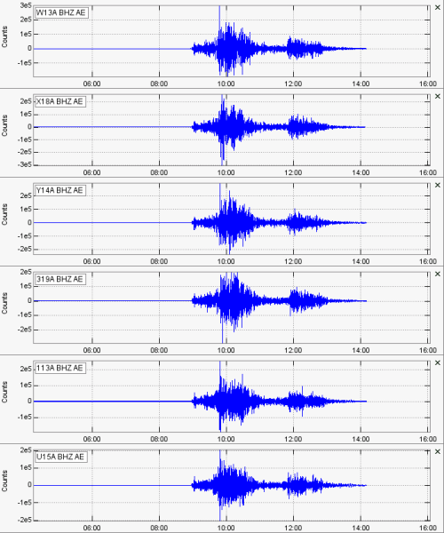 Seismologist, Lisa Linville, based in Flagstaff, compiled this summary of the seismic wave arrivals in Arizona.
