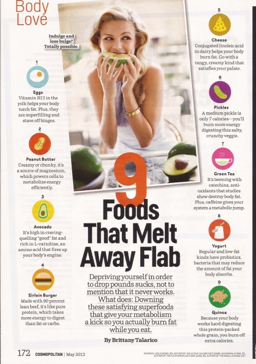 "May Issue of Cosmopolitan: 9 Foods That Melt Away Flab! 1. EggsVitamin B12in the yolk helps your body torch fat. Plus, they are super filling and starve off binges. 2. Peanut ButterCreamy or chunky, it's a source of magnesium, which powers cells to metabolize energy. efficiently. 3. AvocadoIt's high in craving-quelling ""good"" fat and rich in L-carnitine, an amino acid that fires up your body's engine. 4. Sirloin BurgerMade with 90% lean beaf, it's like pure protein, which takes more energy to digest than fat or carbs. 5. CheeseConjugated linoleic acid in dairy helps your body burn fat. Go with a tangy, creamy kind that satisfies your palate.   6. PicklesA medium pickle is only 7 calories - you'll burn more energy digesting this salty, crunchy veggie. 7. Green TeaIt's teeming with catechins, antioxidants that studies show destroy body fat. Plus, caffeine gives your system a metabolic jump. 8. YogurtRegular and low-fat kinds have probiotics, bacteria that may reduce the amount of fat that your body absorbs. 9. QuinoaBecause your body works hard digesting this protein-packed whole grain, you burn off extra calories."