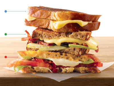 gq:  Step Up Your Gouda Game In honor of National Grilled Cheese Day, these recipes should help elevate your sandwich to grown-man territory.