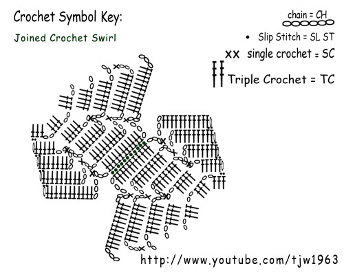 crochetmania:  Joined Crochet Swirlhttp://www.youtube.com/watch?v=jwFR4Z2HJW4Left Hand Versionhttp://www.youtube.com/watch?v=5kwnRuh0-cwWritten Instructionshttp://crochet-mania.blogspot.com/2010/09/joined-crochet-swirl.html