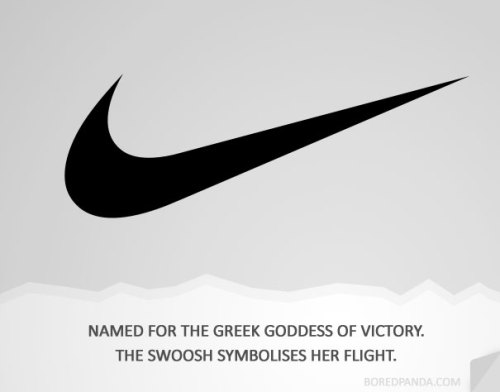 Do You Wonder How Famous Companies Got Their Names? Full read at boredpanda.com