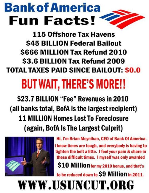 chaoticcatalyst:  stfuconservatives:  Fun facts about Bank of America!  Reblog this fucker till everyone that reads is compelled to burn the fucker down!!