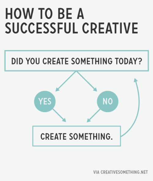 jaymug:  How to be a successful creative.