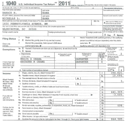 theatlantic:  Here Is President Obama's Tax Return  The president and vice-president released their 2011 tax returns this morning. The Obama's reported total income of $844,000 and adjusted gross income of $789,674, placing the president's family well inside the top 1% — even the top 0.5% — of households, which is no surprise considering the president's salary alone puts somebody near the top percentile. About half of Obama's income came from the president's salary. The other half came from book sales.The Obama's paid $162,074 in total taxes, for an effective tax rate of about 20%, which is typical for an upper-middle class family but a tad lower than the average tax rate for the richest tenth of earners, since half of their money came from non-earned income and they reported a $3,000 investment loss. The couple donated a nearly identical amount, $172,130, or 22% of their adjusted gross income, to charities. See the rest of Obama's tax return.