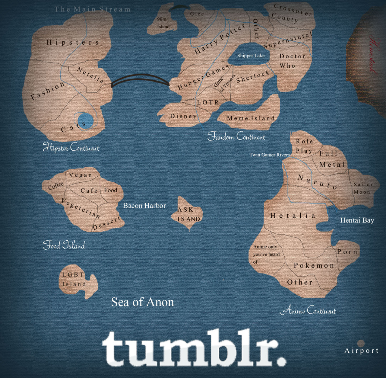 Hipster Fandom Food Anime Long ago, the four nations of tumblr lived together in harmony. Then, everything changed when the Homestuck fandom attacked.