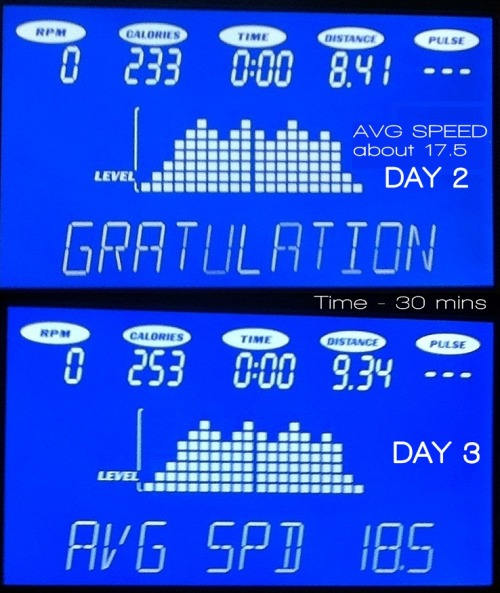 DAY 1 - over 7 miles. AVG SPEED - about 16.5 ! I'm so proud of myself :) I just keep pushing a bit further every day and it's working so well ! :) I can really feel it in my lower legs, thighs and butt.  Now I'm going to go drink lots & lots of water and maybe do some pilates and/or ab workouts :) I just want to be toned so badly. gotta be ready for summer!