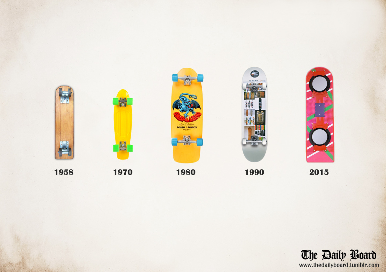 designersof:  Chronology of skateboard decks from the first one to the hoverboard! More decks on thedailyboard.tumblr.com