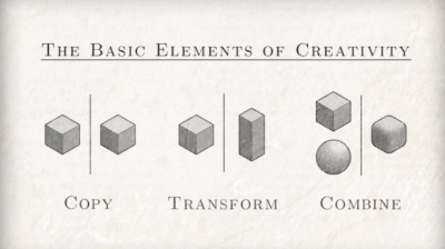 helloyoucreatives:  The basic elements!   (via Everything is a Remix, Part 3: The Elements of Creativity | Brain Pickings)