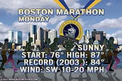 Record Heat for the Boston Marathon Monday  The weather will feel more typical of the Fourth of July than Patriots' Day today for the 116th running of the Boston Marathon.