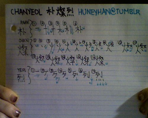 yeonghohn:  [NAME TUTORIAL] How to write Chanyeol's name, Park Chanyeol, in Hanja/traditional Chinese  Note: Please do not take+repost the photo without permission or credit.  this is really helpful :) altho instead i use 'can' hanzi with 灿