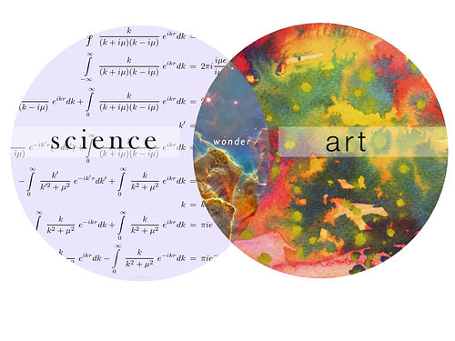 Science and Art… = Wonder…