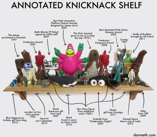 Annotated Knicknack ShelfSo I can remember when and where the silliest-looking objects in my apartment came from.[click for closer view]