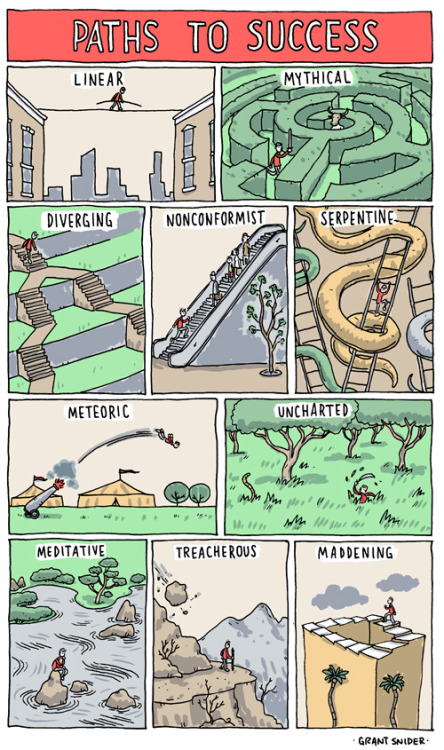 incidentalcomics:  Paths to Success