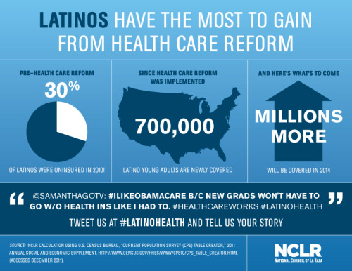 New infographic from NCLR on what Obamacare means for the Latino community.