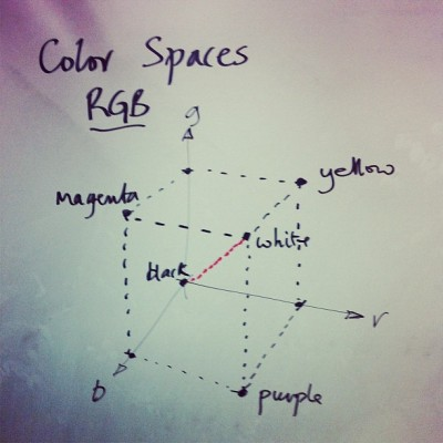 RGB explained nicolefx:  RGB explained (Taken with Instagram at Montgomery Hall)