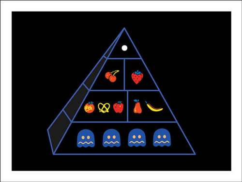 8bitfuture:  Pac Man inspired food pyramid. Etsy seller Andrew Heath has quite a few awesome prints for sale, check out the rest here.   Health habbits and video games in a Pac Mac world.