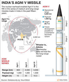 "India to test nuclear-capable missile that could hit Beijing Weapon is latest stage of military buildup to counter perceived threat from China India is to test-launch a new nuclear-capable missile that for the first time would give it the capability of hitting the major Chinese cities of Beijing and Shanghai. The Agni-V missile, with a range of 5,000km (3,100 miles), will thrust the emerging Asian power into an elite club of nations with intercontinental nuclear defence capabilities and challenge China's regional dominance. A launch had been scheduled for Wednesday night, but was deferred because of poor weather conditions. Currently only the permanent members of the UN Security Council – China, France, Russia, the US and Britain – have such long-range weapons.  ""It will be a quantum leap in India's strategic capability,"" said Ravi Gupta, spokesman for India's Defence Research and Development Organisation, which built the missile. The longest-range missile that India possesses at present, the Agni-III, has a range of only 3,500km and falls short of many major Chinese cities. India and China fought a war in 1962 and continue to nurse a border dispute. India has also been suspicious of Beijing's efforts to increase its influence in the Indian Ocean in recent years. ""While China doesn't really consider India any kind of a threat or any kind of a rival, India definitely doesn't think in the same way,"" said Rahul Bedi, a defence analyst in New Delhi. India already has the capability of hitting anywhere inside archrival Pakistan, but has engaged in a splurge of defence spending in recent years to counter the perceived Chinese threat. Pictured:A schematic of India's Agni V long-range missile. Photograph: Reuters"
