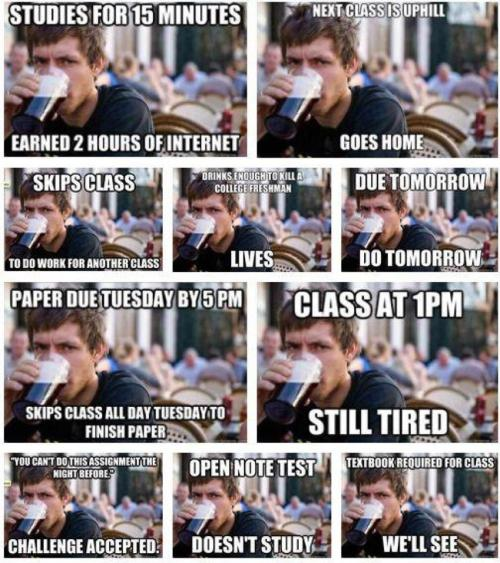 Life of the College Student…Definitely guilty of 9 out of 10 of the above