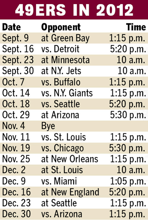 i-love-friedpickles:  (via fortresscandlestick)  49ers 2012 Schedule. (Via sfexaminer.com)