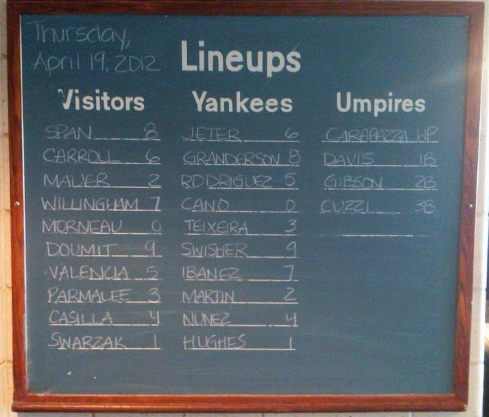 Tonights lineup. A-Rod's back.  (via facebook.com/Yankees)