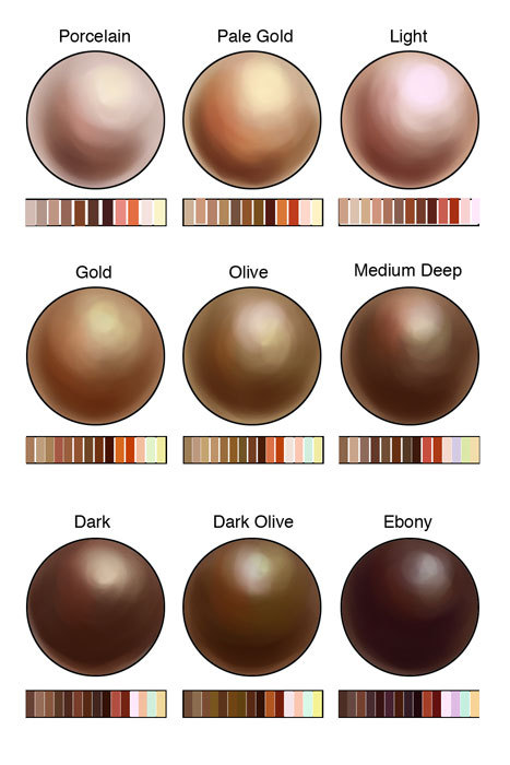 fuckyeahcharacterdevelopment:  kaxbeokay:   preservedcucumbers: Skin tone practice using Lauren K. Cannon's tutorials. Guys this painting stuff is really fun. Posting this because I figure someone else might benefit from these tutorials, they're awesome.  EVERYONE. PLEASE.