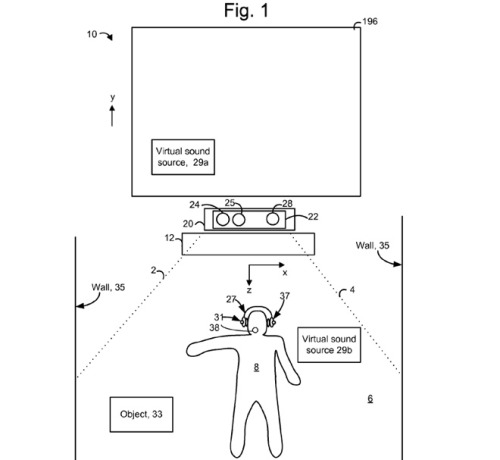 wired:  Microsoft has applied for a patent on augmented reality and 3D audio… what could they have in store?