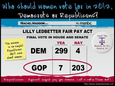 Why The War On Women Is A Republican War…