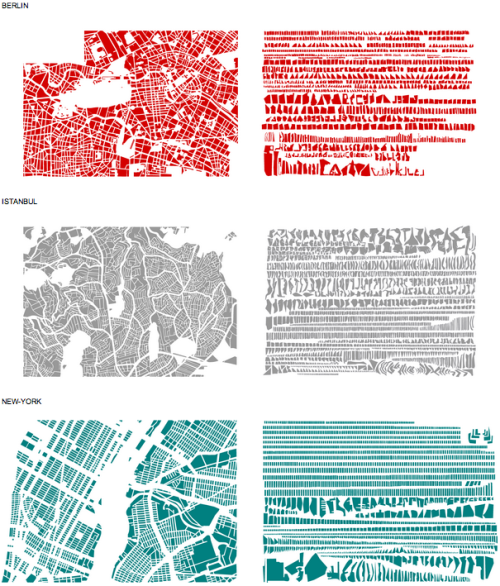 City maps, deconstructed and rearranged by block size, reminiscent of Ursus Wehrli's deconstructed famous art and a fine complement to The Map as Art.