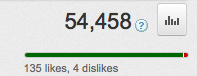 One of my videos on youtube has almost 55,000 views… rad