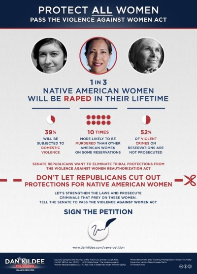 1 out of every 3 Native American women will be raped in their life time. 1 out of every 3. And the Republicans want to cut out protections for Native American women in the Violence Against Women Act. Share this infographic from Dan Kildee, and let's make sure people hear that this is unacceptable. Sign the petition now.
