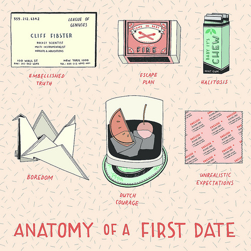 ventio:  firstdate2 (by Laura Laura picture drawer)