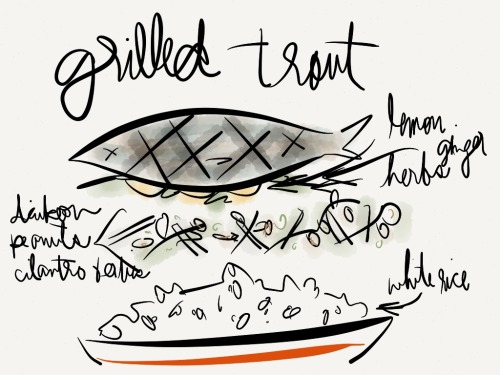 Grilled trout. #foodsketch #madewithpaper -  April 24, 2012 at 01:11AM. /via http://flic.kr/p/bQfiMP
