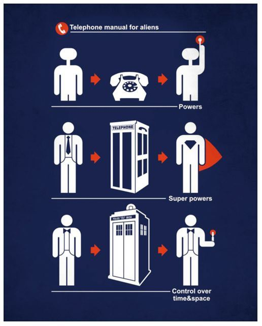 Telephone Manual for Aliens… LOVE this!