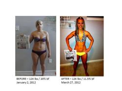 fit-dontquit:  WOW! Jamie Eason's LiveFit.  woah, i've heard about her program. totally going to try after graduation!