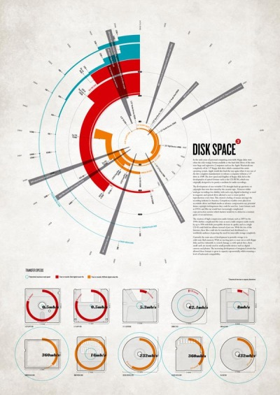 "weandthecolor:  Digital Nostalgia Well designed infographics by Paul Butt.  ""A set of information graphics which examine the technological changes in our lifetimes and the influences they have had on our lives.""  For more detailed images and higher resolution graphics of the project, visit: sectiondesign.co.uk/digital-nostalgia-wired-italy via: WE AND THE COLORFacebook // Twitter // Google+ // Pinterest"