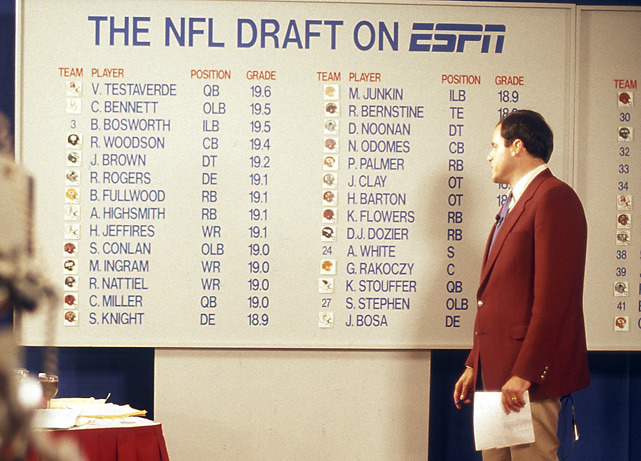 siphotos:  ESPN analyst Chris Berman looks at the projected picks for the first round of the 1987 NFL Draft. Who will be drafted in the first round of the 2012 NFL Draft? Find out Thursday. (AP) GALLERY: Historic Photos of the NFL Draft2012 Mock Drafts: Don Banks | Peter King