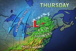 More Rain Slated to Dampen Northeast Thursday  In the wake of a major early week storm that quenched river and reservoir needs for water in the Northeast, another system is slated to bring more rain to the region come Thursday.