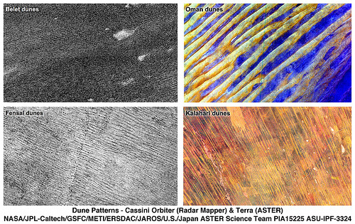 Dune Patterns (by Lunar and Planetary Institute) Data from NASA's Cassini spacecraft show that the sizes and patterns of dunes on Saturn's moon Titan vary as a function of altitude and latitude. The dunes in areas that are more elevated or are higher in latitude, such as in the Fensal region pictured at bottom left, tend to be thinner and more widely separated, with gaps that have a thinner covering of sand. Dunes in the Belet region, pictured at top left, are at a lower altitude and latitude. The dunes in Belet are wider, with thicker blankets of sand between them. The Kalahari dunes in South Africa and Namibia, located in a region with limited sediment available and pictured at bottom right, show effects similar to the Fensal dunes. The Belet dunes on Titan resemble Earth's Oman dunes in Yemen and Saudi Arabia, where there is abundant sediment available. The Oman dunes are shown at top right.