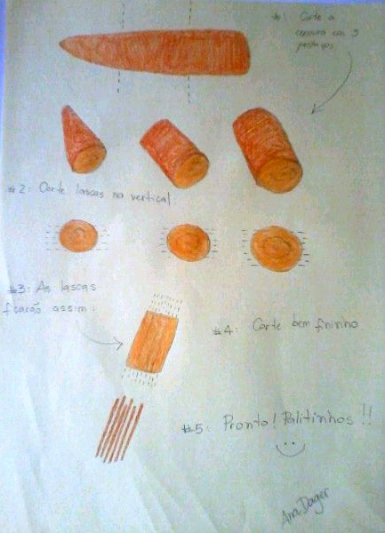 How to cut your carrots julienne…