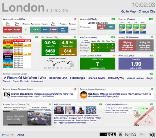 London CityDashboard http://citydashboard.org/london/ created by the @CASAUCL research lab, an interdisciplinary research centre dealing with digital technologies in geography, space & the built environment, at University College London. The live data dashboard for the city pulls in TfL data, RSS feeds from BBC London news, geographical information from OpenStreetMap, weather data from Google, trends from Twitter, traffic cameras and water levels along the Thames. It also includes data from UCL's radiation detector. Based on a concept developed by Oliver O'Brien, Andrew Hudson-Smith and Richard Milton, here in CASA, developed and built by Duncan Smith and Oliver O'Brien.  via @purplesime