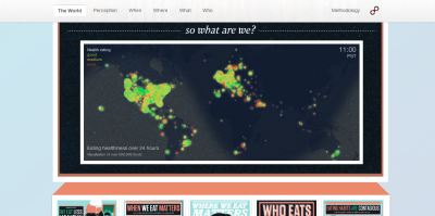 Massive Health (Eatery) crowdsourced data - how healthy is my meal based on this picture i just took?