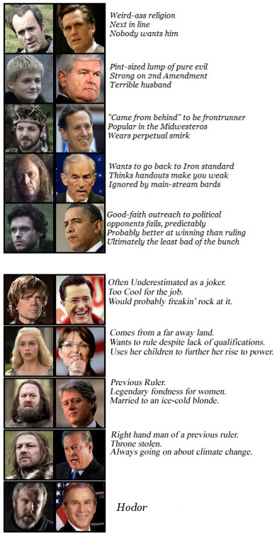 ltcoblivious:  if Game of Thrones characters were US politicians.  Joffrey/Newt and Hodor nearly made me tear up laughing.
