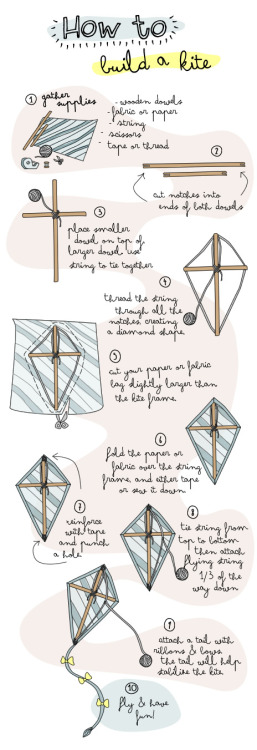 How to build a kite via Talk Crafty to Me