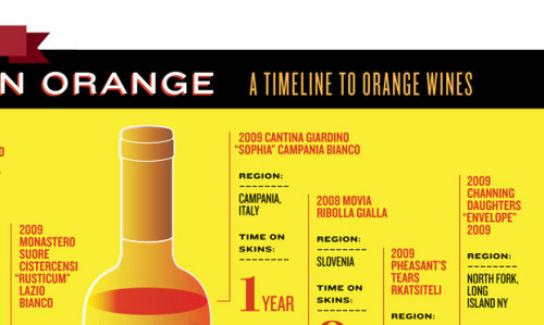 (via Orange Wine - TastingTable)